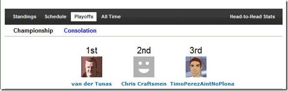 fantasy baseball results 2010